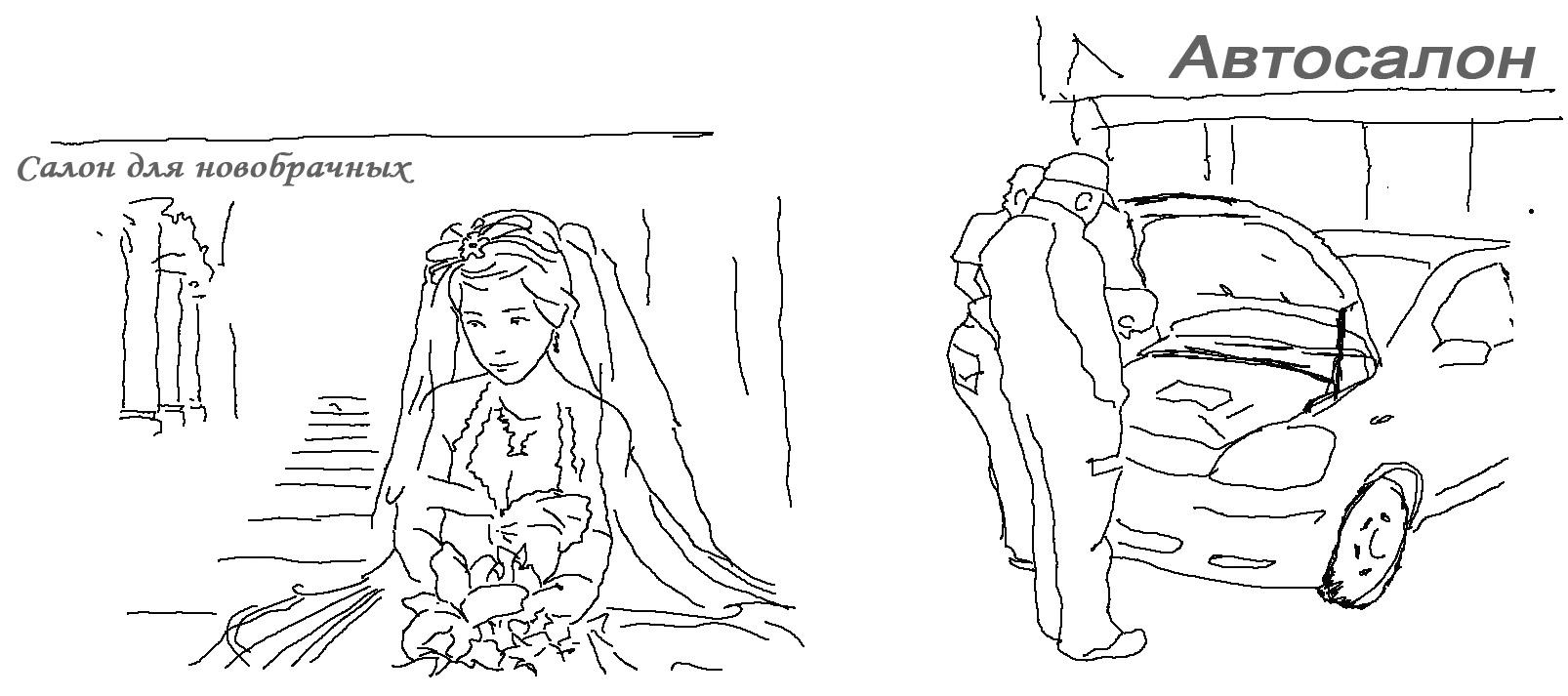 Парад невест. Глава 2.1. Стратегия поиска невесты. Сергей Недоруб.